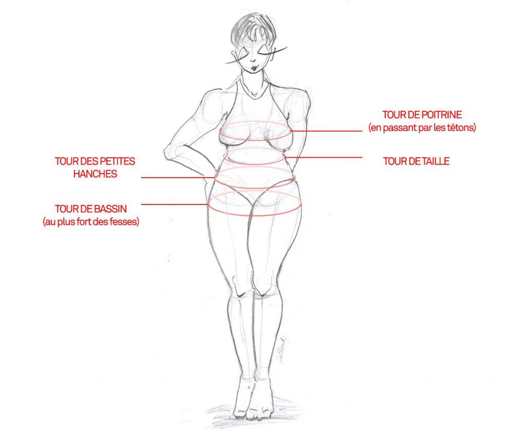 comment prendre mes mensurations ? forme maillot morphologie